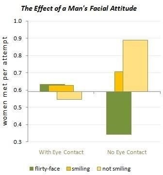 men appearence statistic
